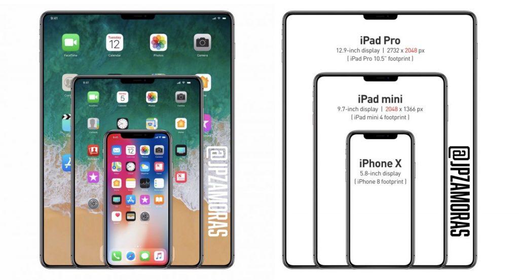 wwdc 2018 ipad pro rumors best consumer product reviews