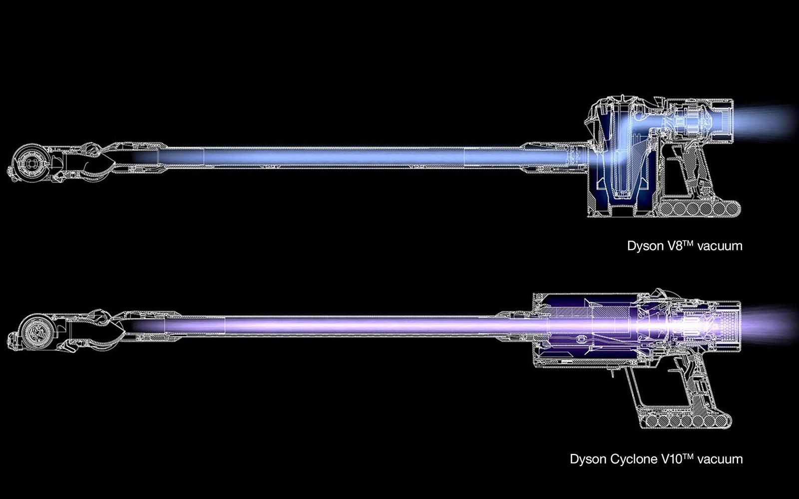 Solved] Dyson V8 vs V10 Comparison